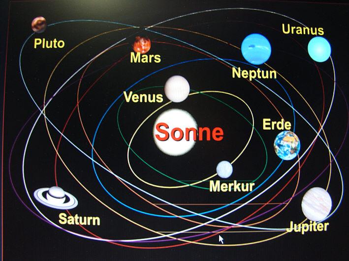 universum mit saturn